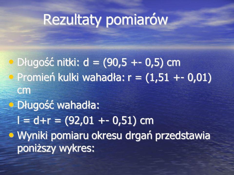 Rezultaty pomiarów Rezultaty pomiarów Długość nitki: d = (90,5 +- 0,5) cm Długość nitki: d = (90,5 +- 0,5) cm Promień kulki wahadła: r = (1,51 +- 0,01