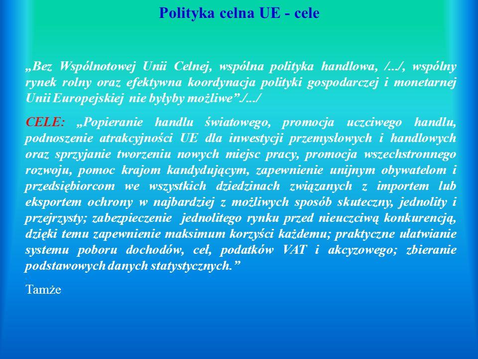 Polityka celna UE - cele Bez Wspólnotowej Unii Celnej, wspólna polityka handlowa, /.../, wspólny rynek rolny oraz efektywna koordynacja polityki gospo