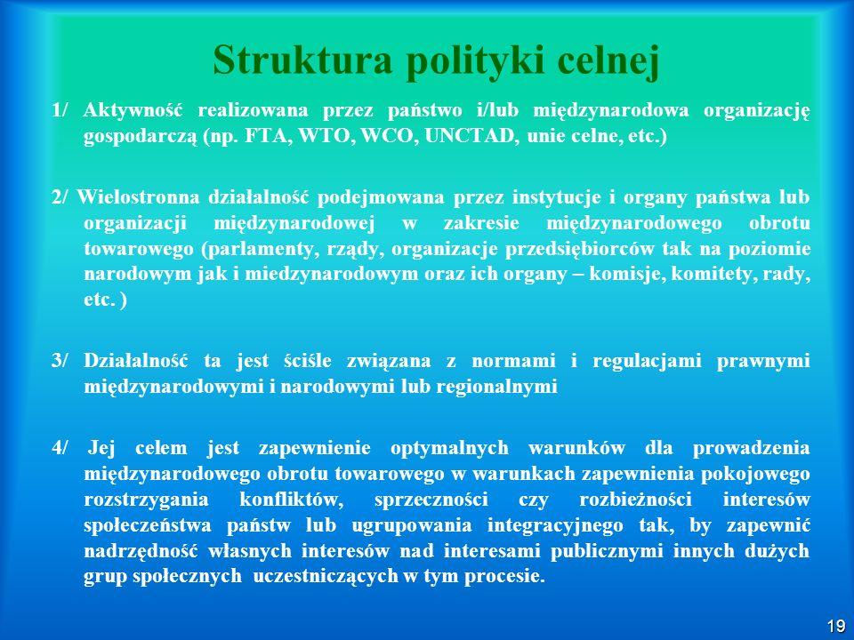 19 Struktura polityki celnej 1/ Aktywność realizowana przez państwo i/lub międzynarodowa organizację gospodarczą (np. FTA, WTO, WCO, UNCTAD, unie celn