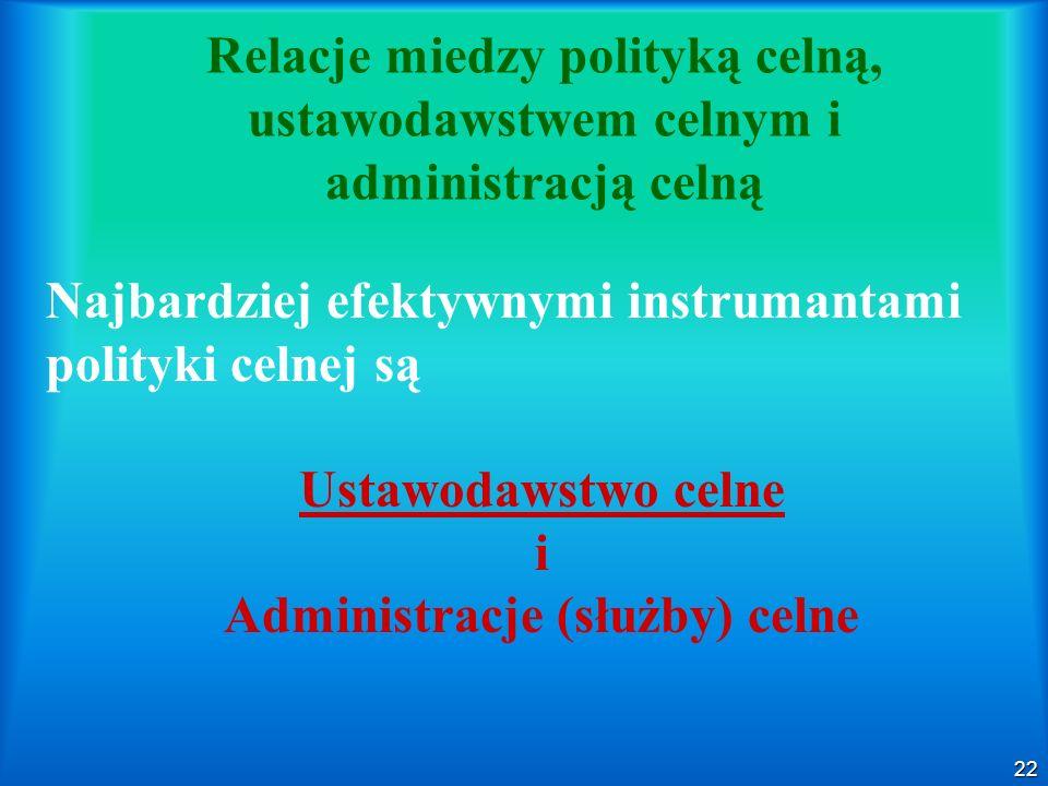22 Relacje miedzy polityką celną, ustawodawstwem celnym i administracją celną Najbardziej efektywnymi instrumantami polityki celnej są Ustawodawstwo celne i Administracje (służby) celne