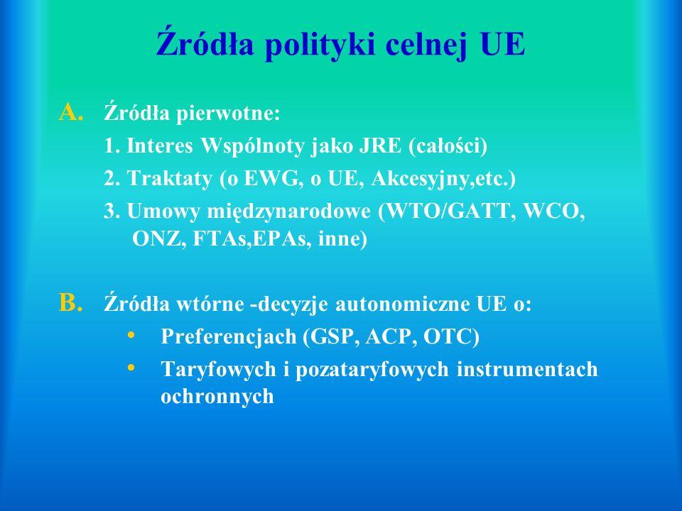 Źródła polityki celnej UE A.A. Źródła pierwotne: 1.