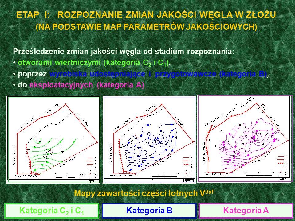 ETAP I: ROZPOZNANIE ZMIAN JAKOŚCI WĘGLA W ZŁOŻU (NA PODSTAWIE MAP PARAMETRÓW JAKOŚCIOWYCH) Prześledzenie zmian jakości węgla od stadium rozpoznania: otworami wiertniczymi (kategoria C 2 i C 1 ), poprzez wyrobiska udostępniające i przygotowawcze (kategoria B), do eksploatacyjnych (kategoria A).