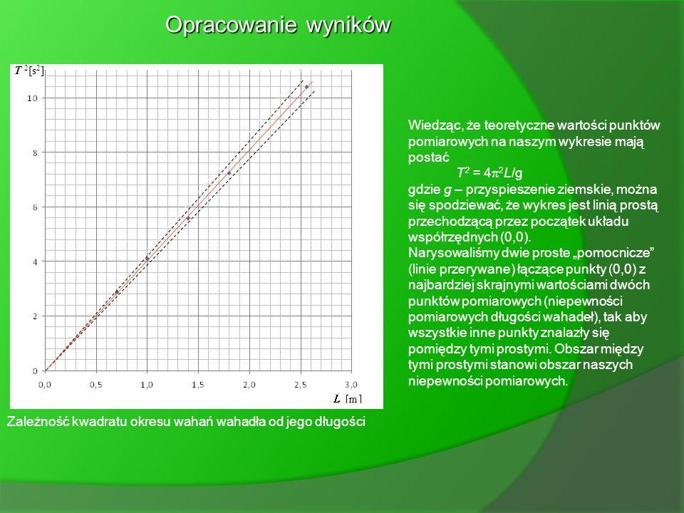 Opracowanie wyników T 2 [s 2 ] Zależność kwadratu okresu wahań wahadła od jego długości Punkty pomiarowe o wartościach (L,T 2 ) powinny mieć zaznaczon