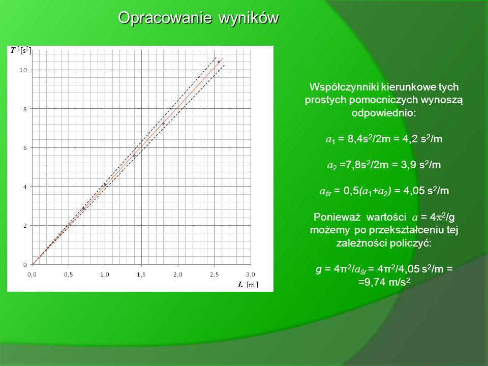 T 2 [s 2 ] Zależność kwadratu okresu wahań wahadła od jego długości Opracowanie wyników Wiedząc, że teoretyczne wartości punktów pomiarowych na naszym