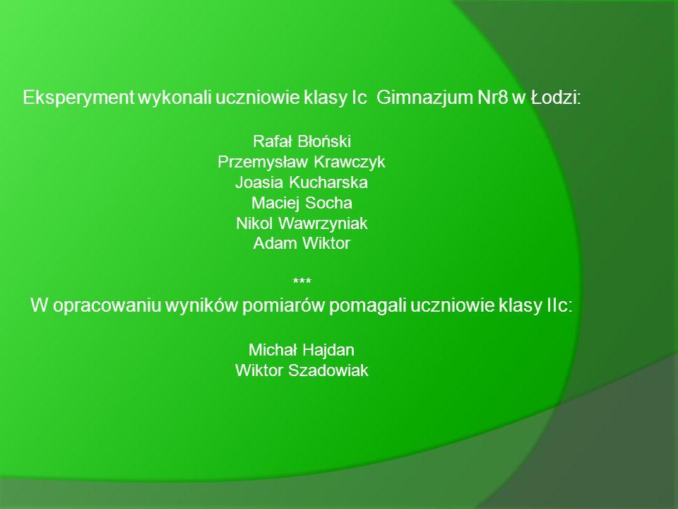 Wyznaczanie przyspieszenia ziemskiego przy użyciu ciężarka zawieszonego na sznurku Publiczne Gimnazjum Nr 8 w Łodzi Konkurs PTF 2011 g = 4 2 L / T 2