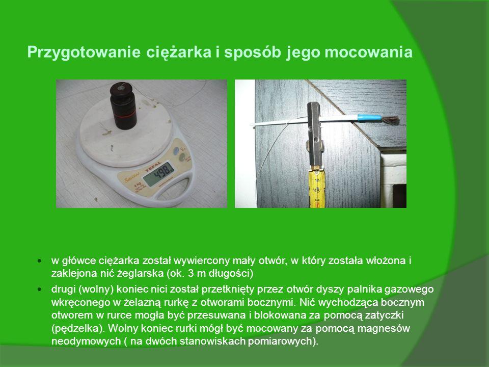 Użyte materiały: Odważnik 0,5 kg Około 3 m nici żeglarskiej Stoper elektryczny Miarki 2 szt. (5 m) Kalkulator Magnes neodymowy, – jako element mocując