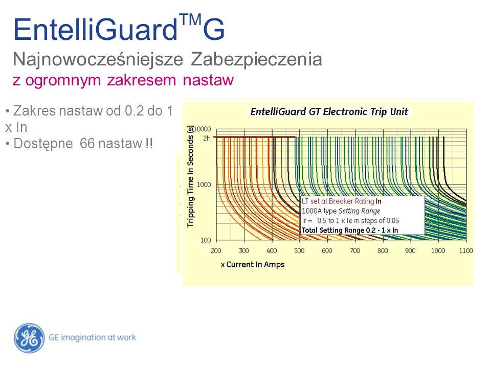 EntelliGuard TM G Najnowocześniejsze Zabezpieczenia z ogromnym zakresem nastaw Sześc Podstawowych nastaw Zakres nastaw od 0.2 do 1 x In Od Ie do Ir……