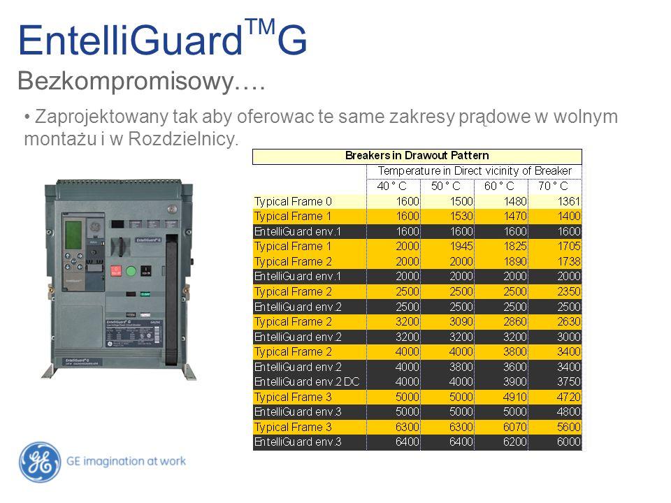 EntelliGuard TM G Bezkompromisowy…. Zaprojektowany tak aby oferowac te same zakresy prądowe w wolnym montażu i w Rozdzielnicy.