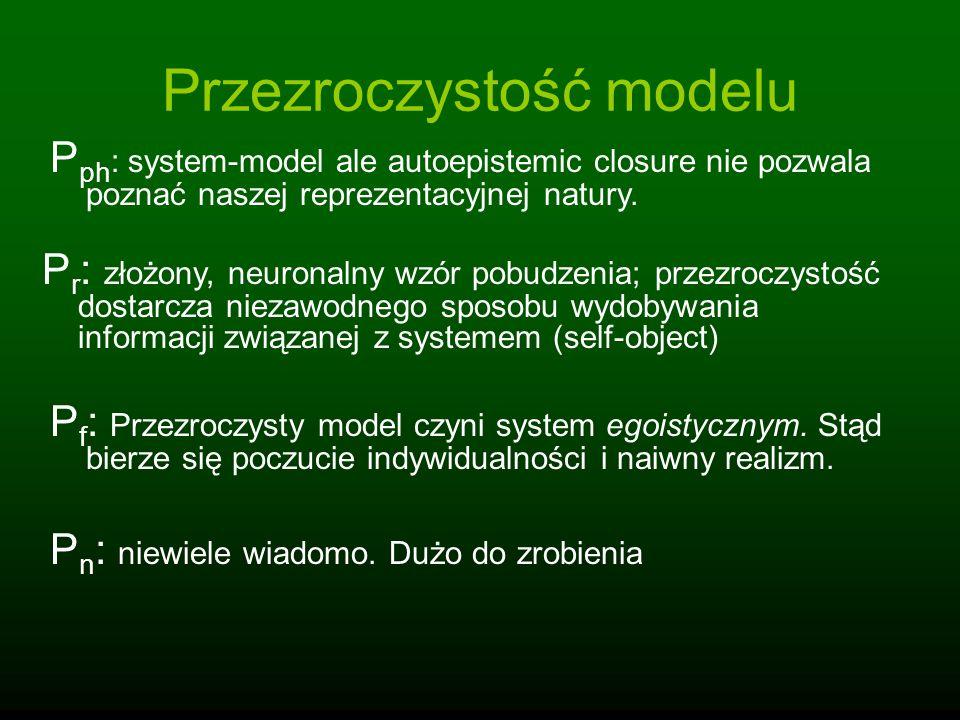 Przezroczystość modelu P ph : system-model ale autoepistemic closure nie pozwala poznać naszej reprezentacyjnej natury. P r : złożony, neuronalny wzór