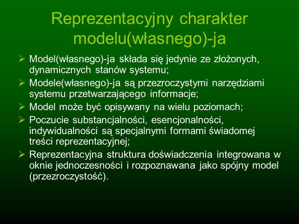 Struktura modelu(własnego)-ja self-presentation -- komponent bottom- up poruszany przez zmysły; self-simulation -- generator hipotez o aktualnym stanie systemu; self-representation -- funkcjonalny, mniej lub bardziej adekwatny obraz systemu mojość
