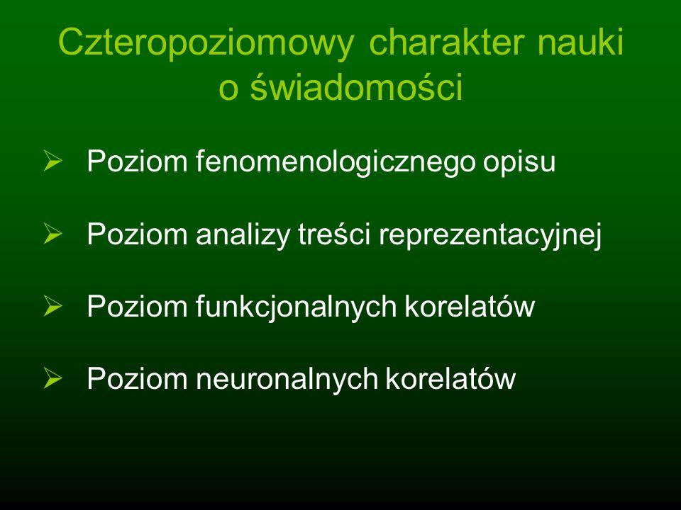 Czteropoziomowy charakter nauki o świadomości Poziom fenomenologicznego opisu Poziom analizy treści reprezentacyjnej Poziom funkcjonalnych korelatów P