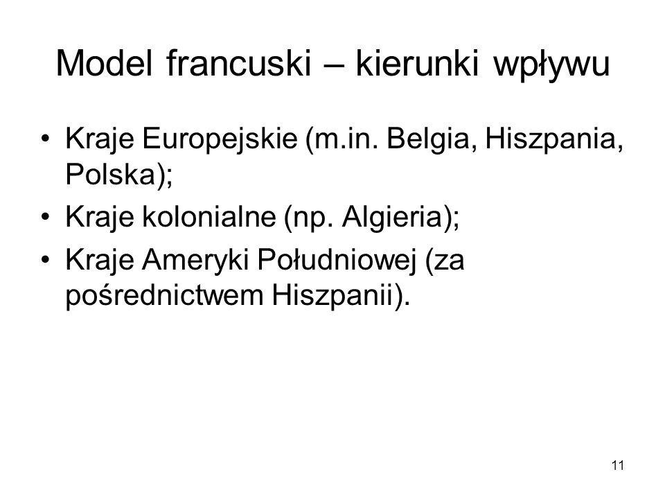 11 Model francuski – kierunki wpływu Kraje Europejskie (m.in. Belgia, Hiszpania, Polska); Kraje kolonialne (np. Algieria); Kraje Ameryki Południowej (