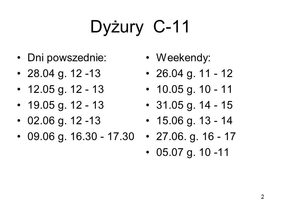 2 Dyżury C-11 Dni powszednie: 28.04 g. 12 -13 12.05 g. 12 - 13 19.05 g. 12 - 13 02.06 g. 12 -13 09.06 g. 16.30 - 17.30 Weekendy: 26.04 g. 11 - 12 10.0