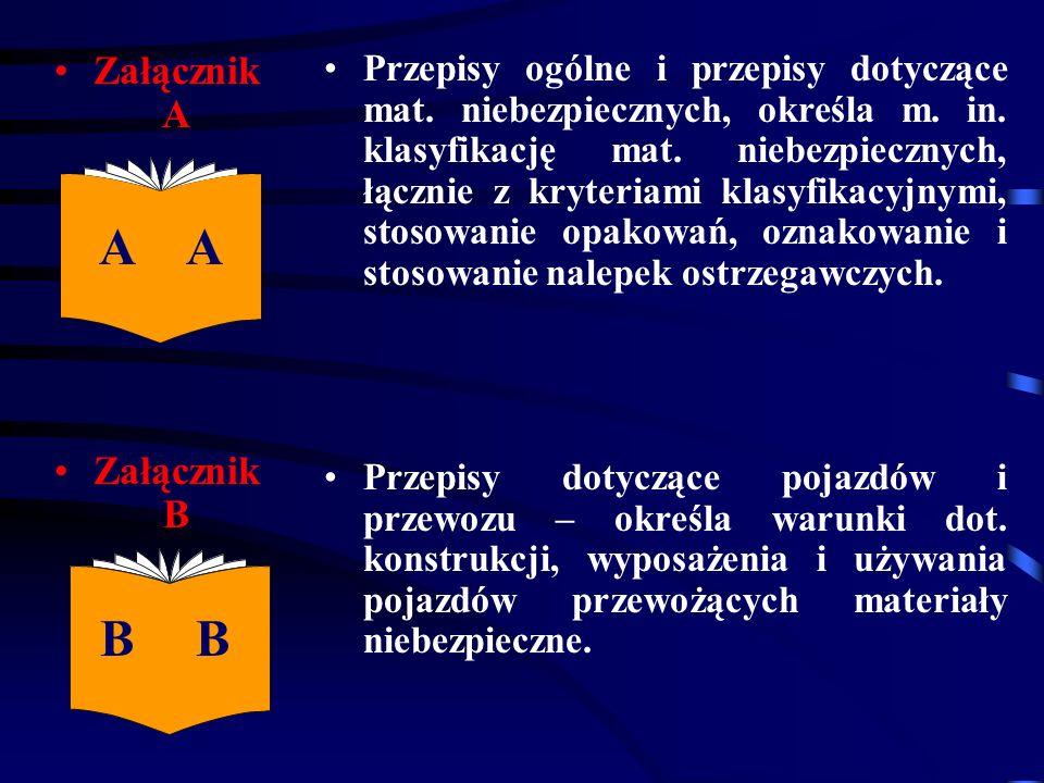 Wyroby niekoncesjonowane Baterie, wyrzutnie Do 30 g mieszaniny pirotechn.