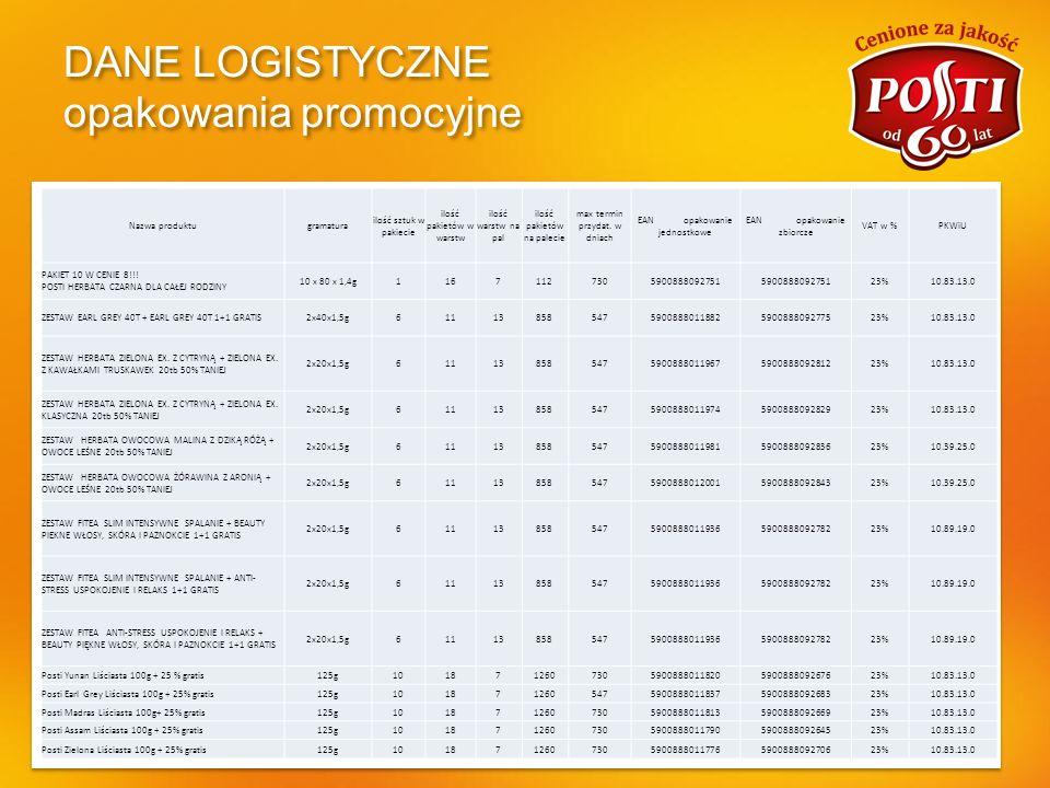 DANE LOGISTYCZNE opakowania promocyjne Nazwa produktugramatura ilość sztuk w pakiecie ilość pakietów w warstw ilość warstw na pal ilość pakietów na pa