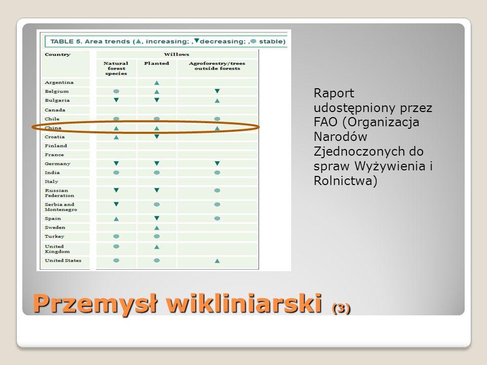 Przemysł wikliniarski (3) Raport udostępniony przez FAO (Organizacja Narodów Zjednoczonych do spraw Wyżywienia i Rolnictwa)