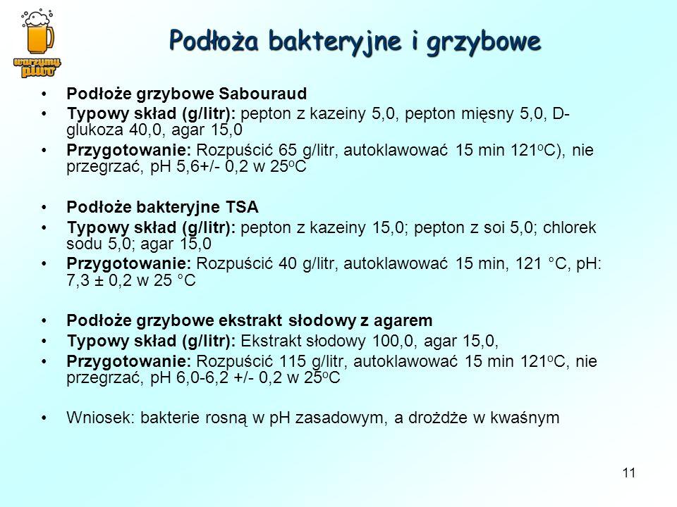 11 Podłoża bakteryjne i grzybowe Podłoże grzybowe Sabouraud Typowy skład (g/litr): pepton z kazeiny 5,0, pepton mięsny 5,0, D- glukoza 40,0, agar 15,0