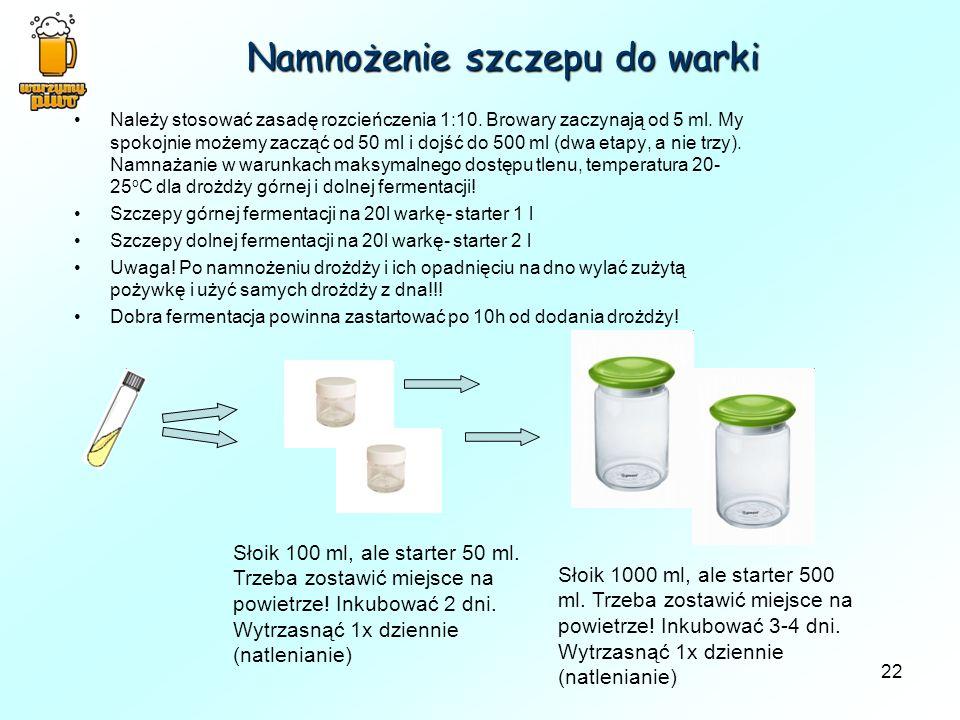 22 Namnożenie szczepu do warki Należy stosować zasadę rozcieńczenia 1:10. Browary zaczynają od 5 ml. My spokojnie możemy zacząć od 50 ml i dojść do 50