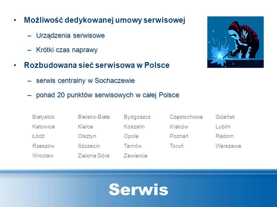 Wsparcie techniczne Bezpośrednie wsparcie techniczne: Bezpośrednie wsparcie techniczne: terminale.mobilne@zibi.pl terminale.mobilne@zibi.pl Strona www