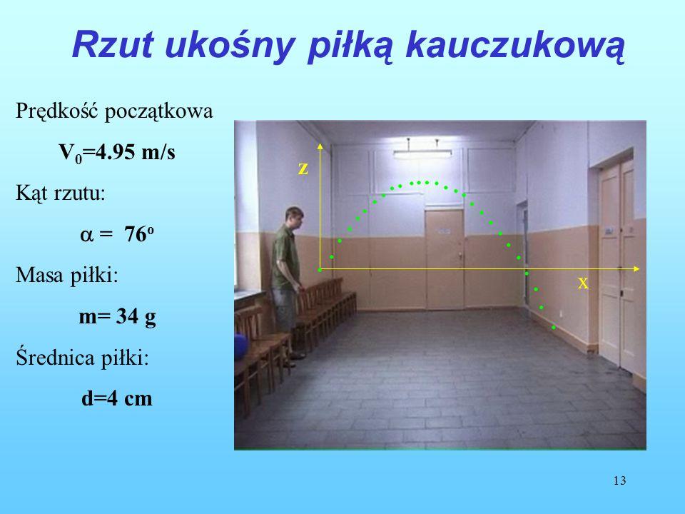 13 z x Prędkość początkowa V 0 =4.95 m/s Kąt rzutu: = 76 o Masa piłki: m= 34 g Średnica piłki: d=4 cm Rzut ukośny piłką kauczukową