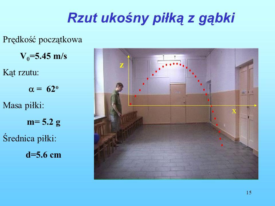 15 Prędkość początkowa V 0 =5.45 m/s Kąt rzutu: = 62 o Masa piłki: m= 5.2 g Średnica piłki: d=5.6 cm z x Rzut ukośny piłką z gąbki
