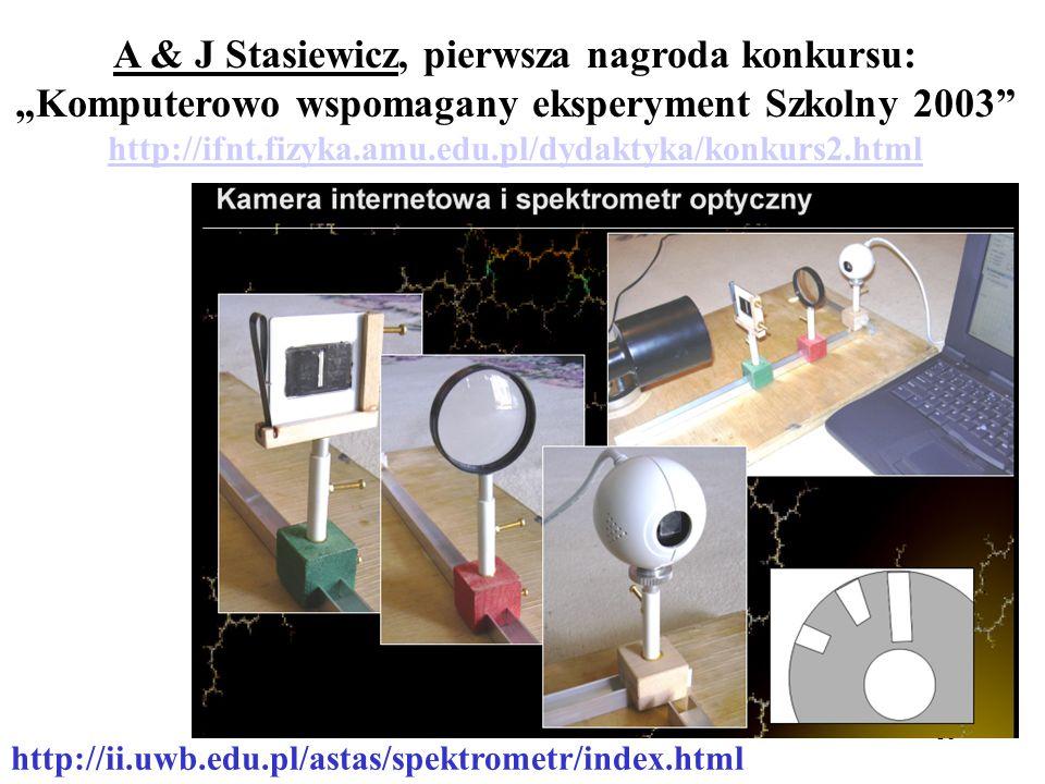 18 A & J Stasiewicz, pierwsza nagroda konkursu: Komputerowo wspomagany eksperyment Szkolny 2003 http://ifnt.fizyka.amu.edu.pl/dydaktyka/konkurs2.html