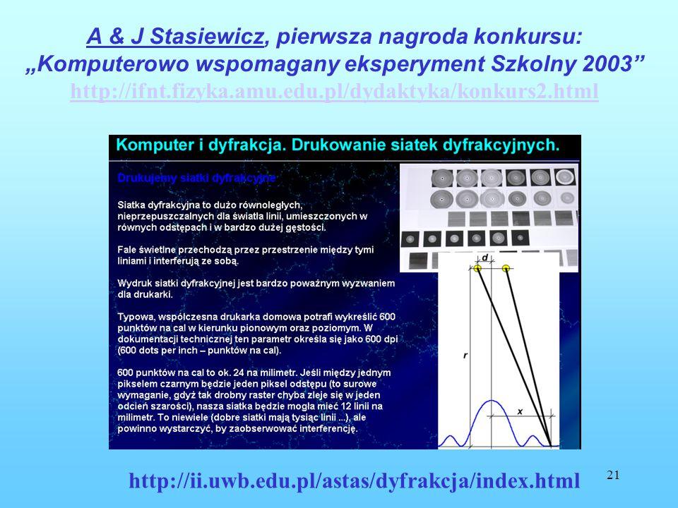 21 http://ii.uwb.edu.pl/astas/dyfrakcja/index.html A & J Stasiewicz, pierwsza nagroda konkursu: Komputerowo wspomagany eksperyment Szkolny 2003 http://ifnt.fizyka.amu.edu.pl/dydaktyka/konkurs2.html