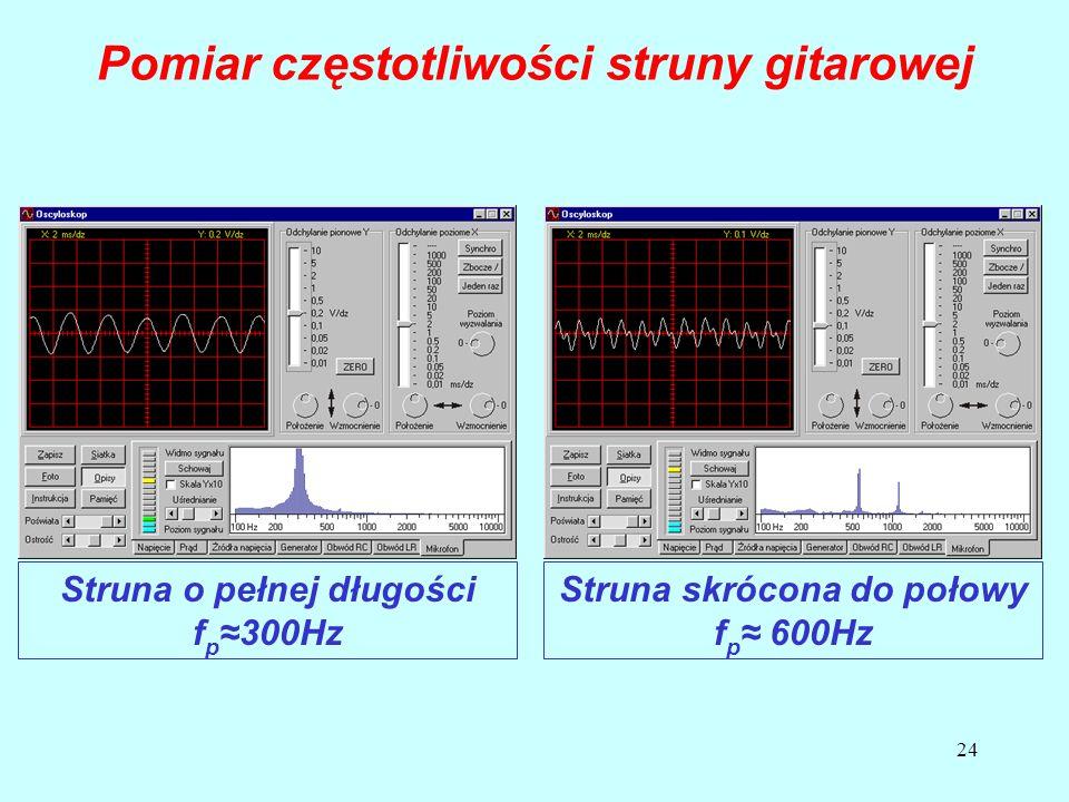 24 Pomiar częstotliwości struny gitarowej Struna o pełnej długości f p 300Hz Struna skrócona do połowy f p 600Hz