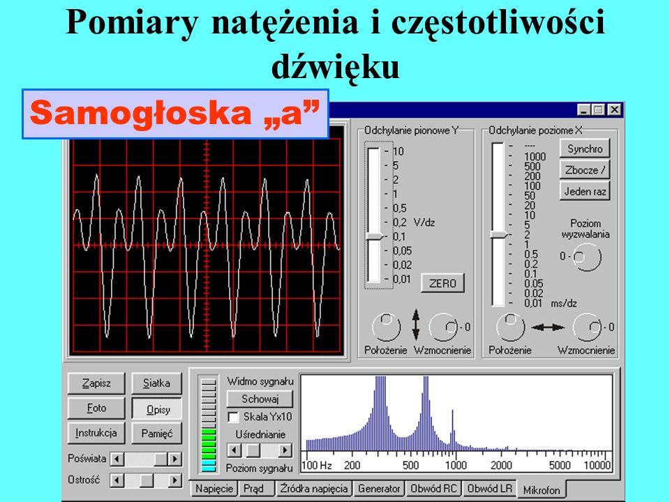 25 Pomiary natężenia i częstotliwości dźwięku Samogłoska a