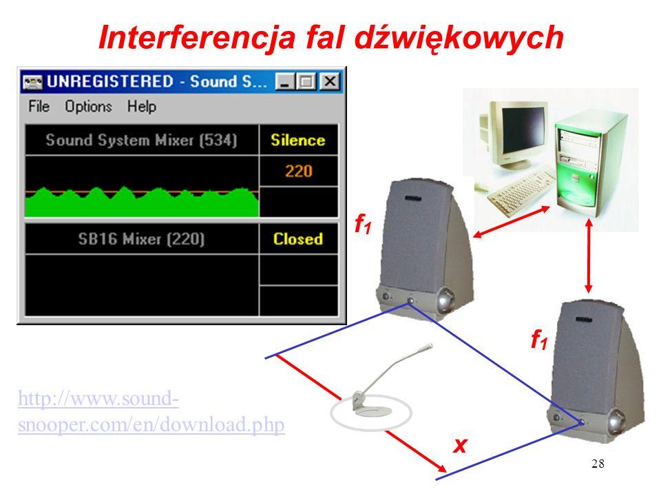 28 Interferencja fal dźwiękowych http://www.sound- snooper.com/en/download.php f1f1 f1f1 x