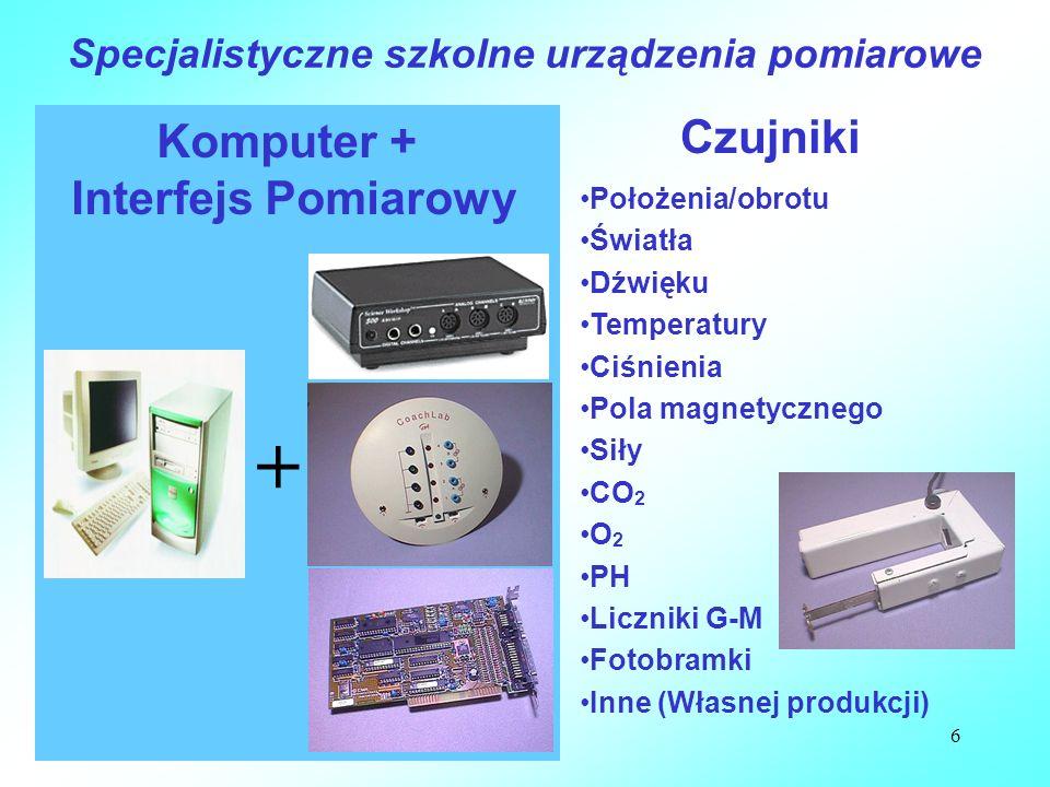 17 Spadek swobodny piłki z gąbki V gr 2 =m g/k F OZ = -k v 2 F C =mg F OZ = -k v 2 V gr =5.45 m/s