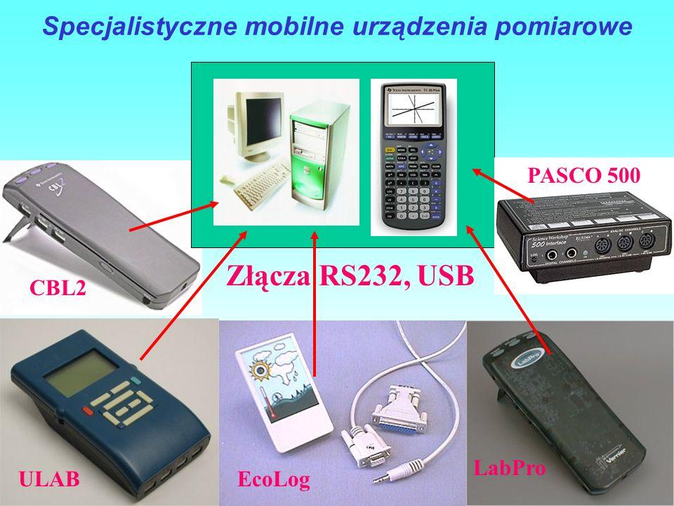 18 A & J Stasiewicz, pierwsza nagroda konkursu: Komputerowo wspomagany eksperyment Szkolny 2003 http://ifnt.fizyka.amu.edu.pl/dydaktyka/konkurs2.html http://ii.uwb.edu.pl/astas/spektrometr/index.html