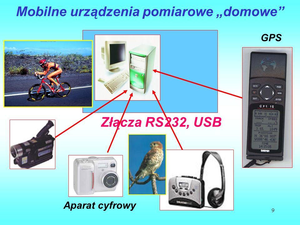 20 Multimedialny domowy komputer Komputerowe Laboratorium dla UBogich - KLUB