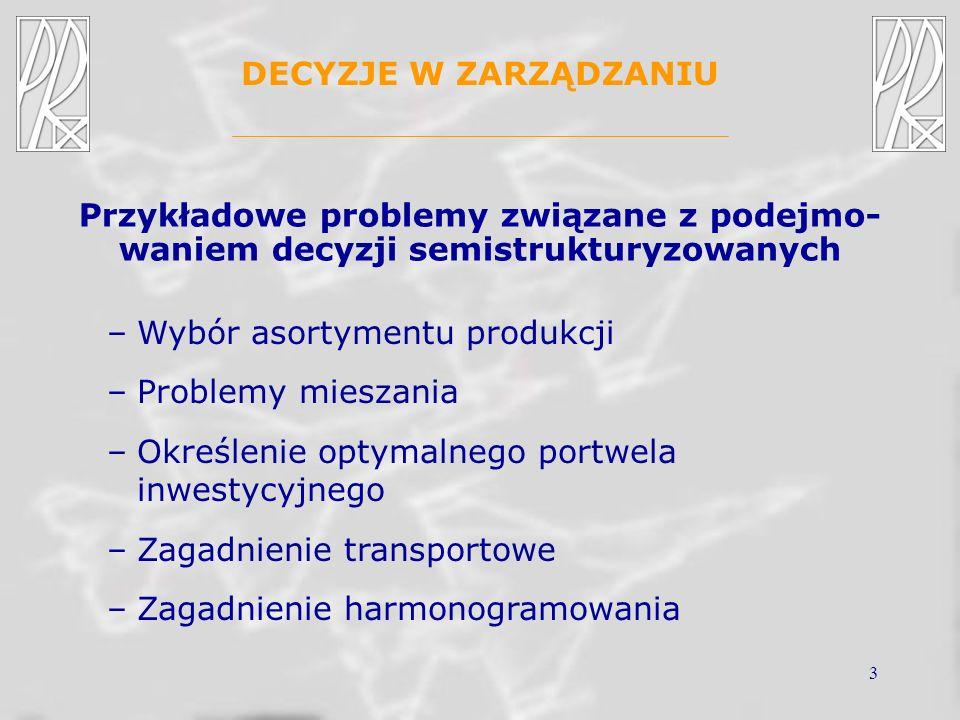 3 DECYZJE W ZARZĄDZANIU –Wybór asortymentu produkcji –Problemy mieszania –Określenie optymalnego portwela inwestycyjnego –Zagadnienie transportowe –Za