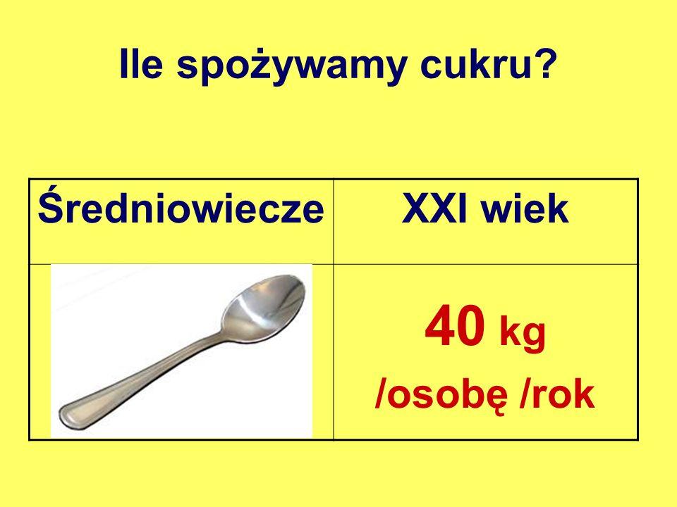 Ile spożywamy cukru? jako statystyczny Polak zjadam 42 kg rocznie czyli 115 g dziennie