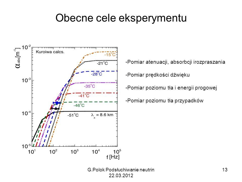 Obecne cele eksperymentu -Pomiar atenuacji, absorbcji irozpraszania -Pomiar prędkości dźwięku -Pomiar poziomu tła i energii progowej -Pomiar poziomu t