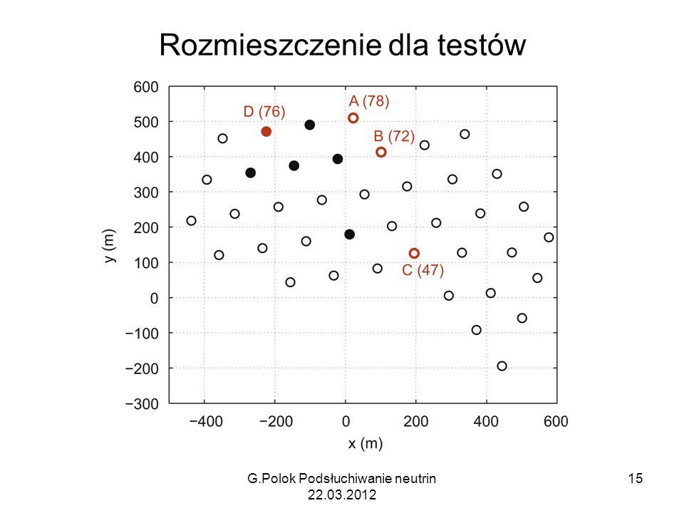 Rozmieszczenie dla testów G.Polok Podsłuchiwanie neutrin 22.03.2012 15