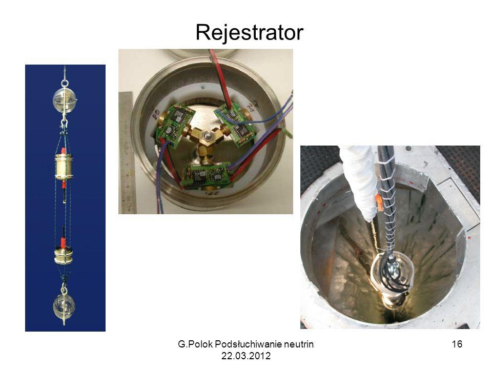 Rejestrator G.Polok Podsłuchiwanie neutrin 22.03.2012 16