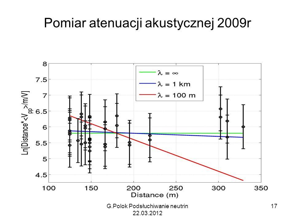 Pomiar atenuacji akustycznej 2009r G.Polok Podsłuchiwanie neutrin 22.03.2012 17