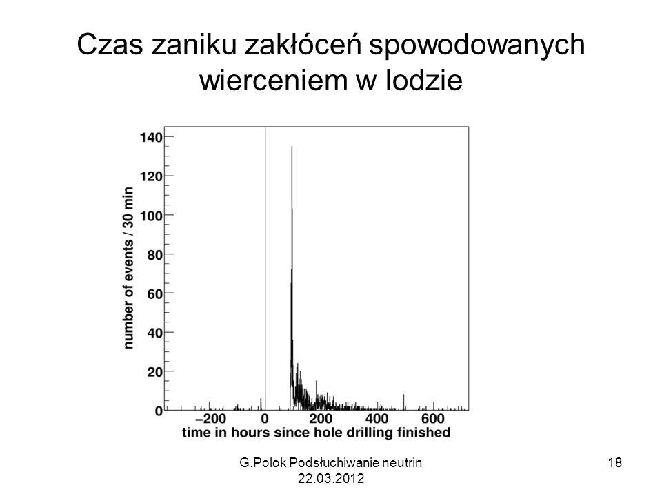 Czas zaniku zakłóceń spowodowanych wierceniem w lodzie G.Polok Podsłuchiwanie neutrin 22.03.2012 18