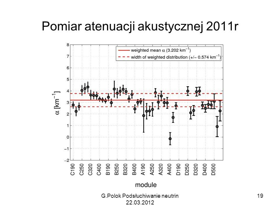 Pomiar atenuacji akustycznej 2011r G.Polok Podsłuchiwanie neutrin 22.03.2012 19