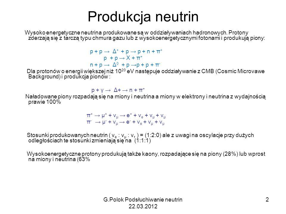 Produkcja neutrin Wysoko energetyczne neutrina produkowane są w oddziaływaniach hadronowych. Protony zderzają się z tarczą typu chmura gazu lub z wyso