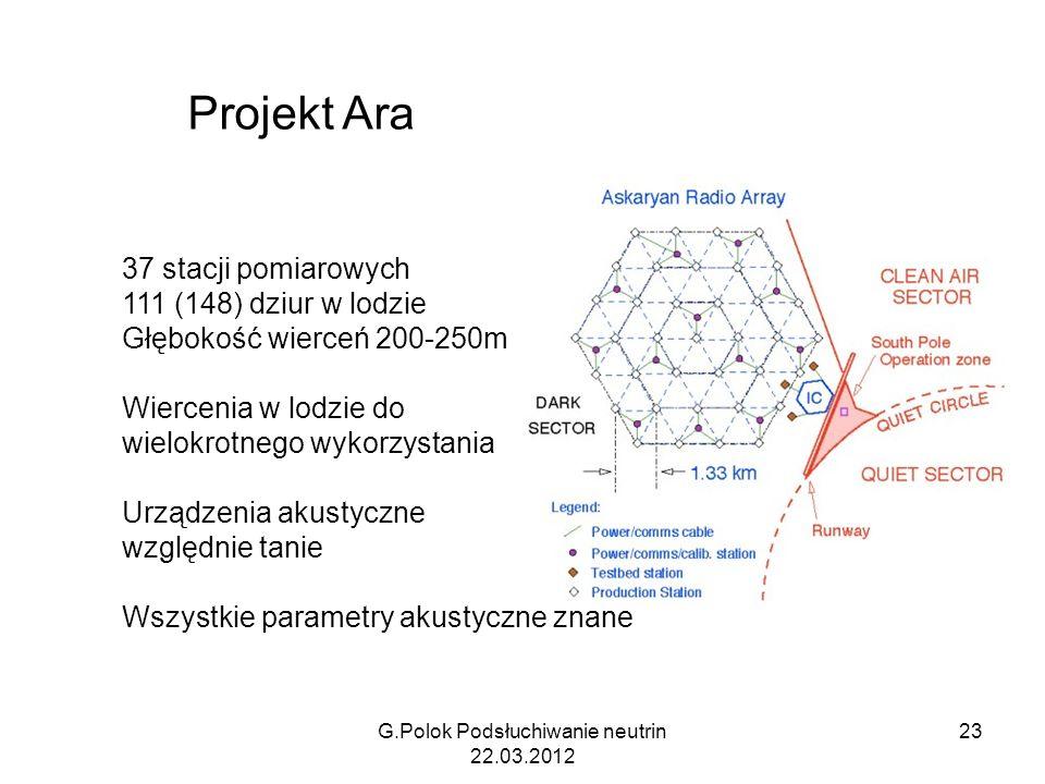 37 stacji pomiarowych 111 (148) dziur w lodzie Głębokość wierceń 200-250m Wiercenia w lodzie do wielokrotnego wykorzystania Urządzenia akustyczne wzgl