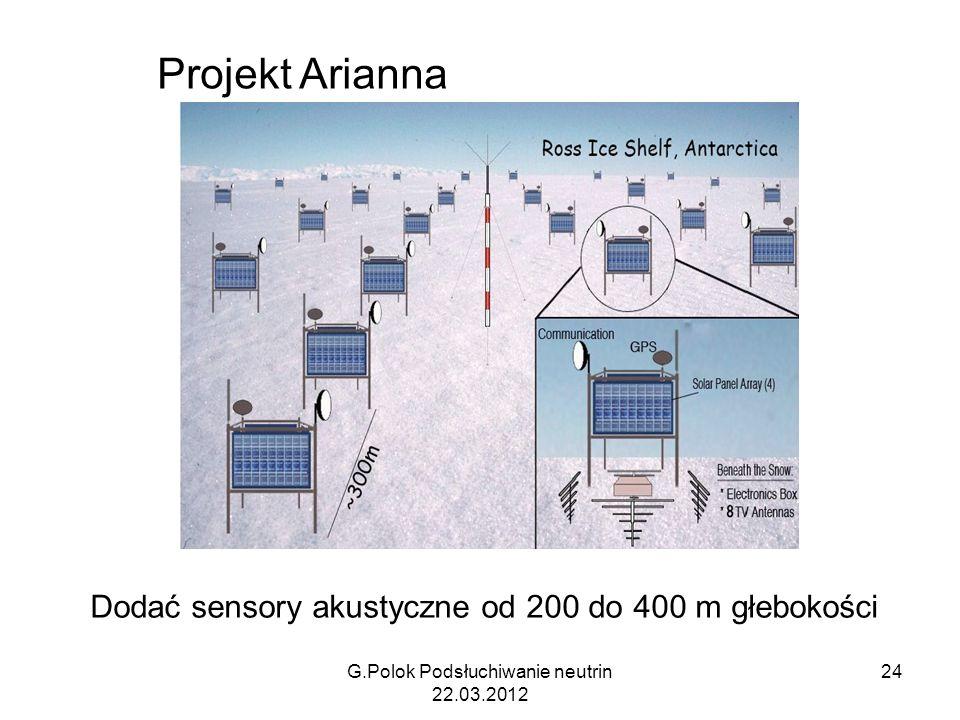 Projekt Arianna Dodać sensory akustyczne od 200 do 400 m głebokości G.Polok Podsłuchiwanie neutrin 22.03.2012 24