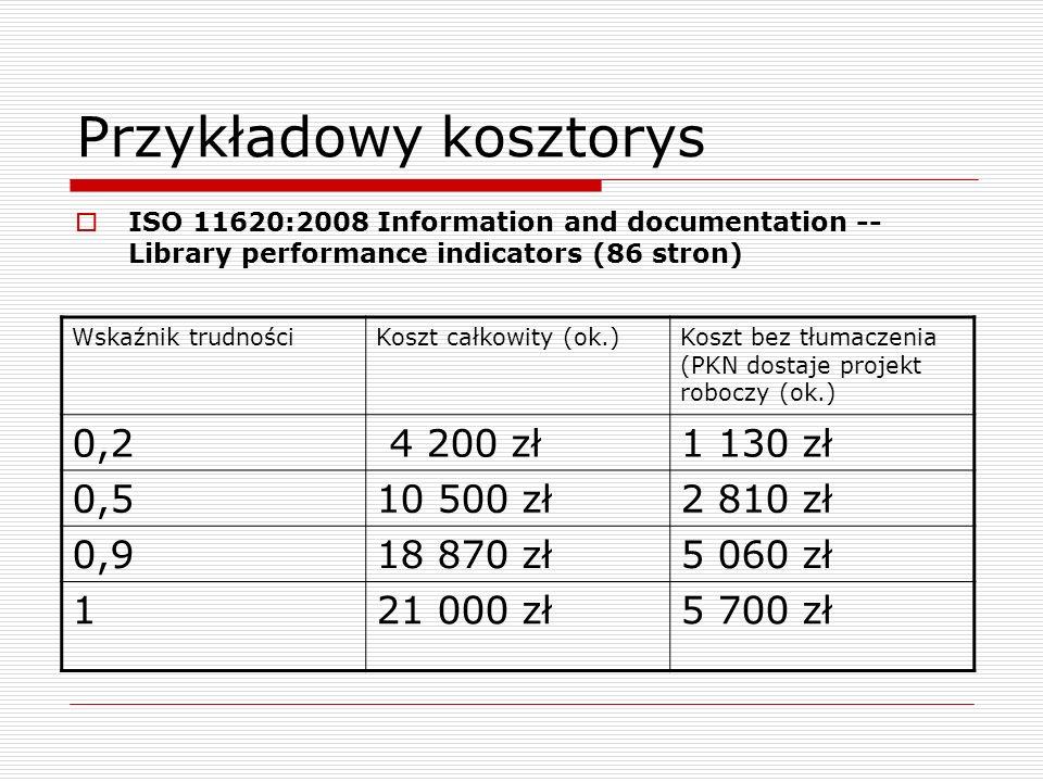 Przykładowy kosztorys ISO 11620:2008 Information and documentation -- Library performance indicators (86 stron) Wskaźnik trudnościKoszt całkowity (ok.