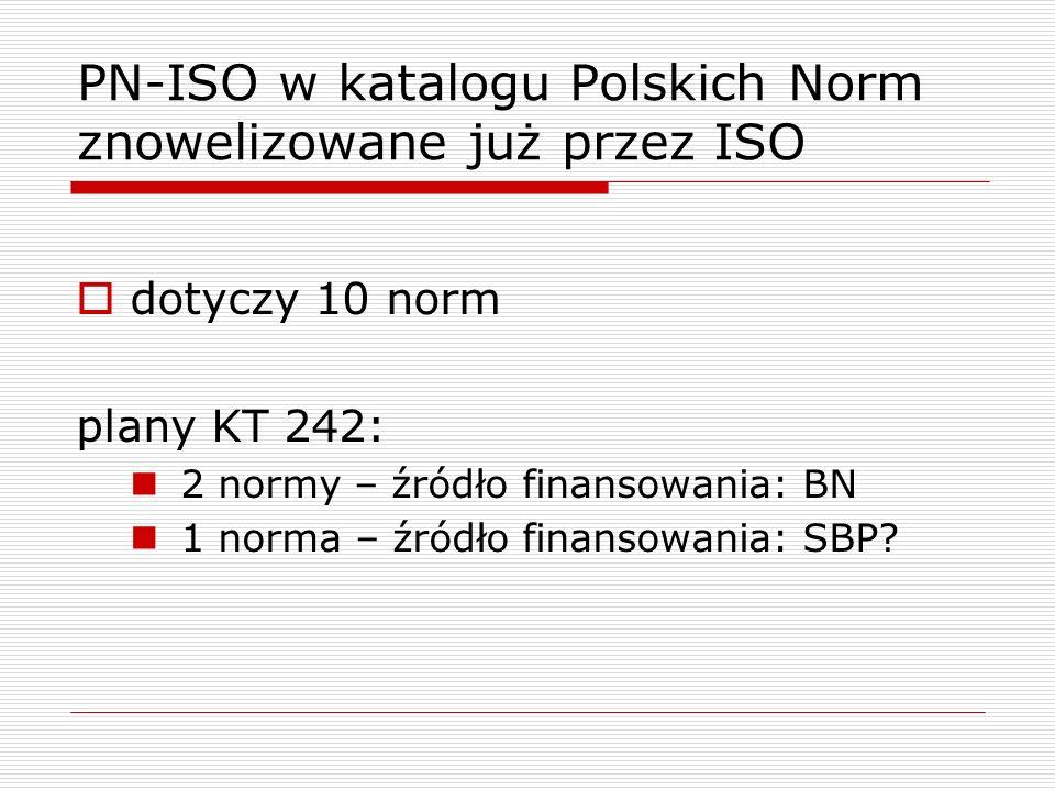 PN-ISO w katalogu Polskich Norm znowelizowane już przez ISO dotyczy 10 norm plany KT 242: 2 normy – źródło finansowania: BN 1 norma – źródło finansowa