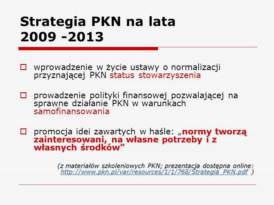 Strategia PKN na lata 2009 -2013 wprowadzenie w życie ustawy o normalizacji przyznającej PKN status stowarzyszenia prowadzenie polityki finansowej poz