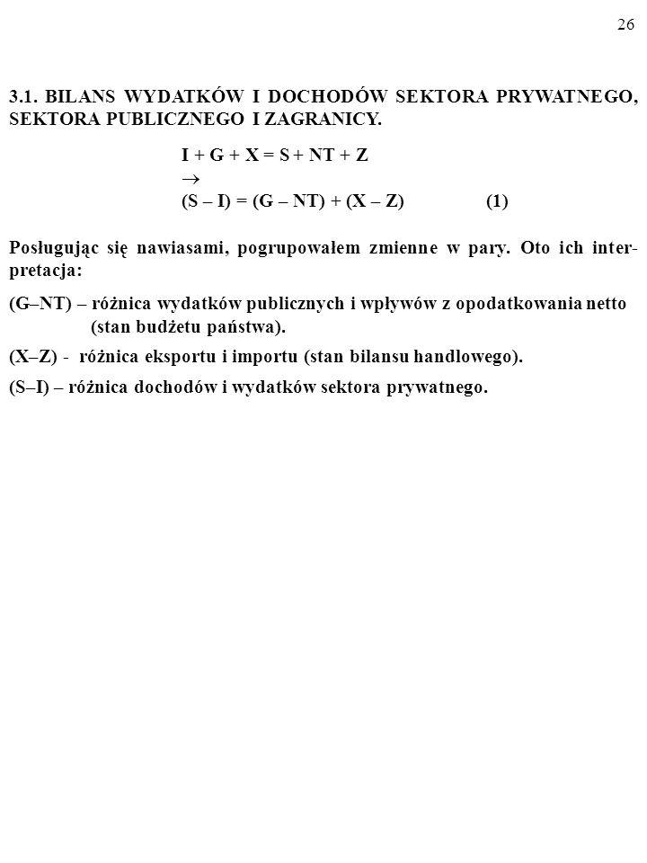 25 3. ZASTOSOWANIA RÓWNANIA: I + G + X = S + NT + Z. Z równości odpływów i przypływów, I+G+X=S+NT+Z, wynikają ważne wnioski, dotyczące stosunku wielko