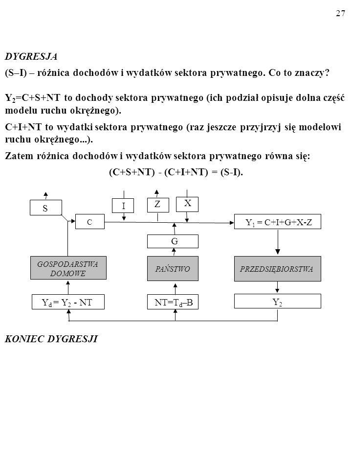 26 3.1. BILANS WYDATKÓW I DOCHODÓW SEKTORA PRYWATNEGO, SEKTORA PUBLICZNEGO I ZAGRANICY. I + G + X = S + NT + Z (S – I) = (G – NT) + (X – Z) (1) Posług