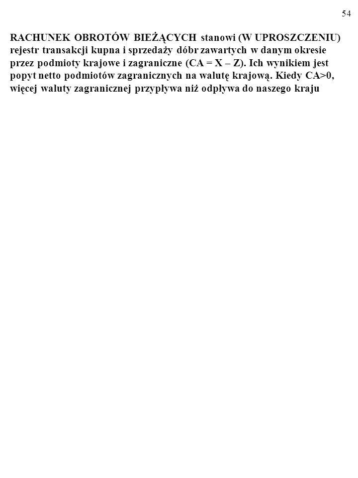 53 STRUKTURA BILANSU PŁATNICZEGO. Bilans płatniczy składa się z 3 części: - RACHUNKU OBROTÓW BIEŻĄCYCH (ang. current account, CA), - RACHUNKU OBROTÓW